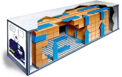 Модельный ряд рефконтейнеров Carrier: ThinLine, EliteLine, PrimeLine,  NaturaLine